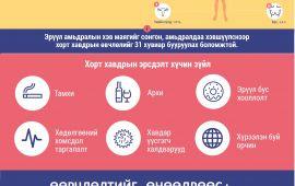 Инфографик: Хорт хавдараас сэргийлэхийн тулд юуг анхаарах ёстой вэ