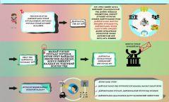 ИНФОГРАФИК: Дайчилгааны тухай хуульд нэмэлт, өөрчлөлт оруулах тухай хууль