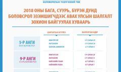 ТАНИЛЦ: 2018 оны Улсын шалгалтын хуваарь
