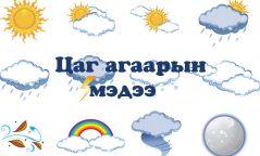 Цаг агаарын аюултай үзэгдлийн сэрэмжлүүлэх мэдээ