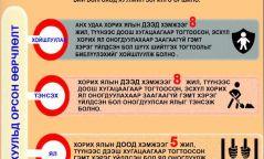 Инфографик: Эрүүгийн хуульд өөрчлөлт оруулах тухай хуулийн танилцуулга
