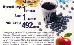 НЭМҮТ: Өвлийн улиралд зохимжтой өглөөний цайны цэсүүд