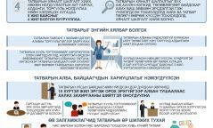 Инфографик: Татварын ерөнхий хуулийн танилцуулга