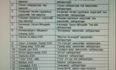 ТАНИЛЦ: Элэгний С вирусын шинжилгээ хийх эрх бүхий лабораторуудын нэрс