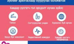 Хорт хавдрын 75.7 хувь нь ХОЖУУ ҮЕДЭЭ эмнэлэгт хандаж байна