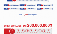 100 сая төгрөгийн нэг азтан тодорлоо