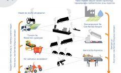 Хүнсний үйлдвэрлэл байгаль орчинд хэрхэн нөлөөлдөг вэ?