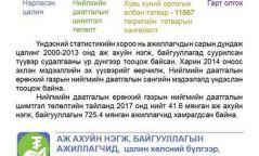 Инфографик: Монголчуудын дундаж цалин 944 мянган төгрөг