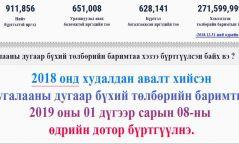 Төлбөрийн баримтыг энэ сарын 08-ны дотор цахим төлбөрийн баримтын системд бүртгүүлсэн байна