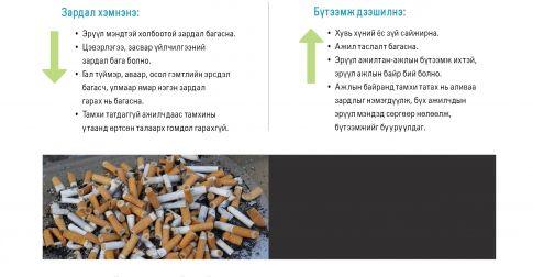 Яагаад таны ажлын байр тамхины утаагүй байх ёстой вэ?