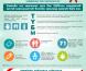 ХДХВ-ын халдвараас сэргийлцгээе