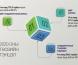 Инфографик: 2020 оны төсвийн тухай хуульд өөрчлөлт оруулах тухай хуулийн танилцуулга
