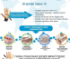 ИНФОГРАФИК: Бохир гараар дамжин халдварладаг өвчнүүд