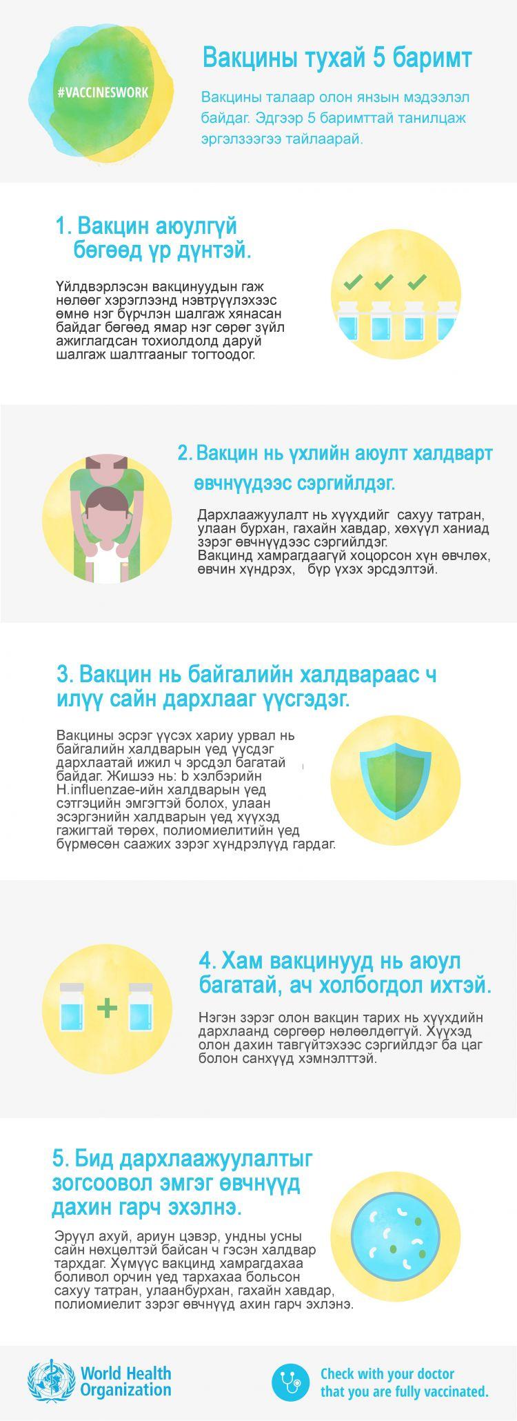 2(4)_19_(1)(2) Вакцины тухай баримтууд